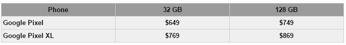 Google-Pixel-Price
